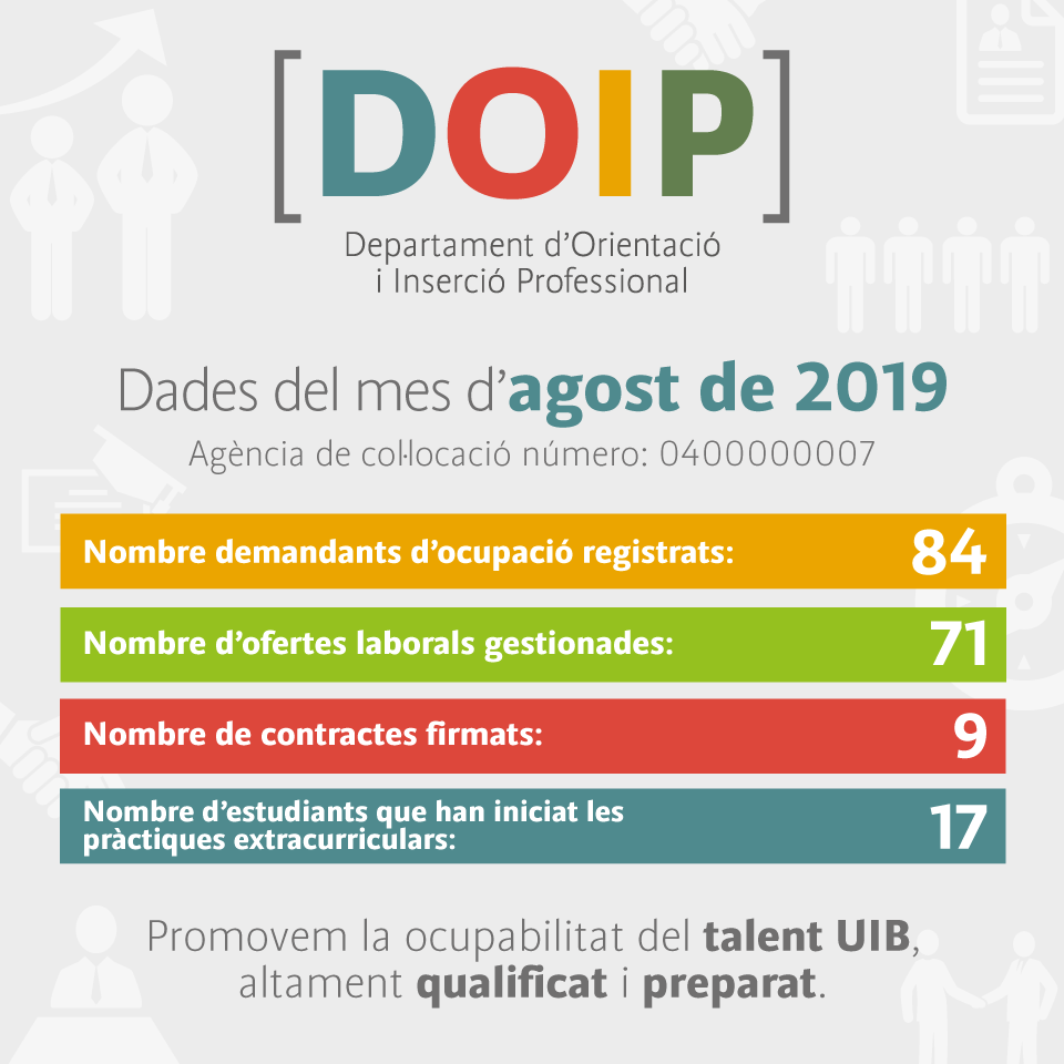 DOIP agost 2019